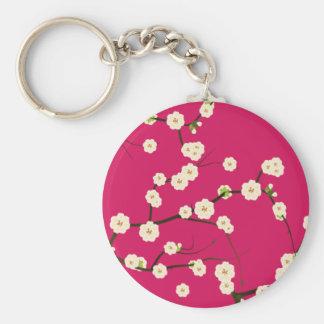 pattern31 key chain