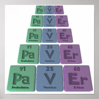 Paver-Pa-V-Er-Protactinium-Vanadium-Erbium.png Poster
