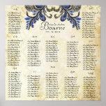Pavo real de la marina de guerra - 100 a 150 huésp