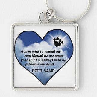 Pawprint Memorial Poem Keychain