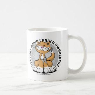 Paws for Brain Cancer Cat Coffee Mug