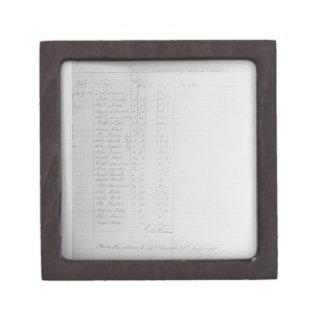 Paysheet, 1851 (pen & ink on paper) (b/w photo) gift box