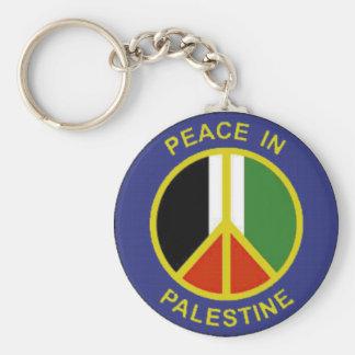 Paz en el llavero de Palestina