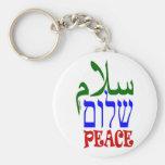 Paz Llaveros
