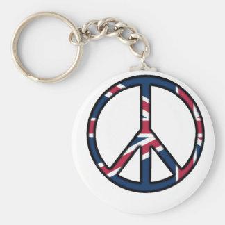 Paz para Reino Unido Llaveros
