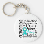 PCOS Caregivers Collage Key Chain