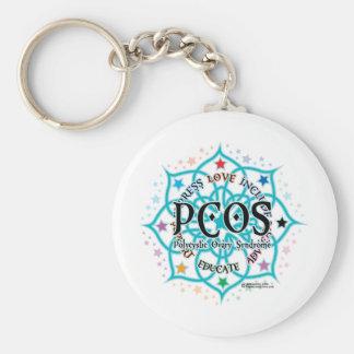 PCOS Lotus Keychain
