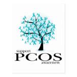 PCOS Tree Postcard