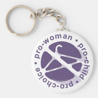 PCPCircle2 copy Basic Round Button Keychain