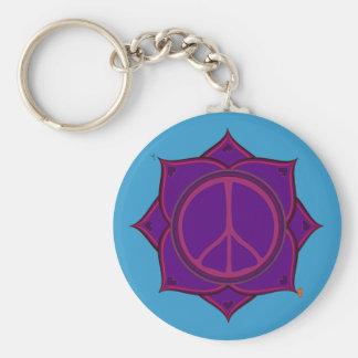 Peace Chakra Keychain