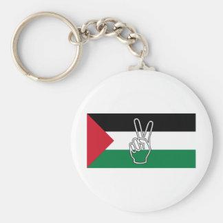 Peace in Palestine Keychain