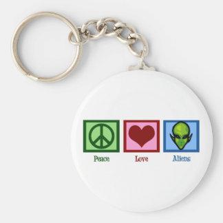 Peace Love Aliens Basic Round Button Keychain