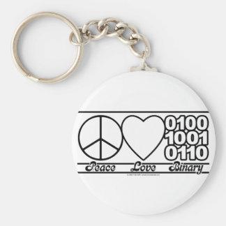 Peace Love and Binary Keychain