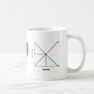 Peace Love and Economics Classic White Coffee Mug