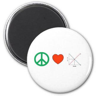 Peace Love and Economics Magnet