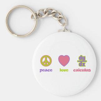 Peace, Love & Calculus Keychain