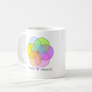 Peace Love Create Coffee Mug