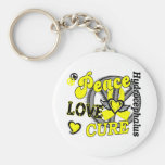 Peace Love Cure 2 Hydrocephalus Basic Round Button Keychain