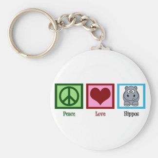 Peace Love Hippos Basic Round Button Keychain