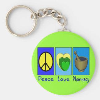 Peace Love Pharmacy Basic Round Button Keychain