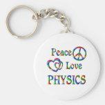Peace Love PHYSICS Keychain