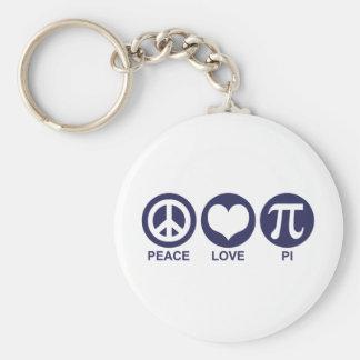 Peace Love Pi Basic Round Button Keychain