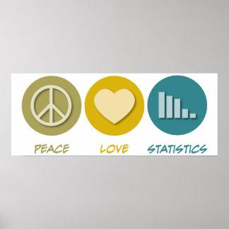 Peace Love Statistics Print