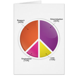Peace of the Pie Customize Product Greeting Card