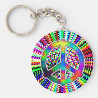 Peace Sign -->POP<-- ART keychain