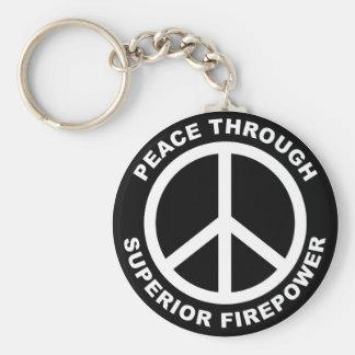 Peace Through Superior Firepower Basic Round Button Keychain