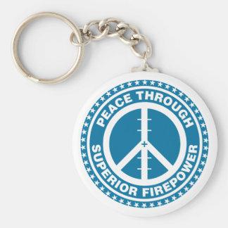 Peace Through Superior Firepower - Blue Keychain