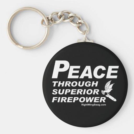 Peace Through Superior Firepower Keychain