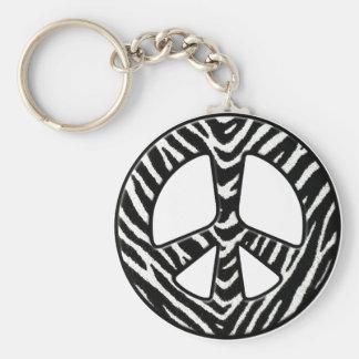 Peaceful Kingdom - 2 Basic Round Button Keychain
