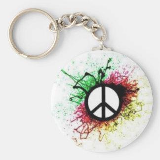 PeaceKeychain Keychain