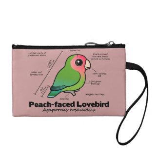 Peach-faced Lovebird Statistics Coin Purse
