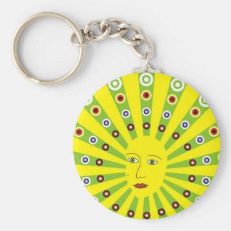 Peacock Face Keychain