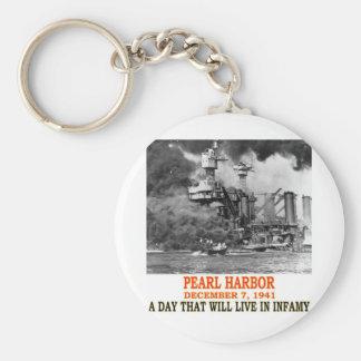 PEARL HARBOR BASIC ROUND BUTTON KEYCHAIN
