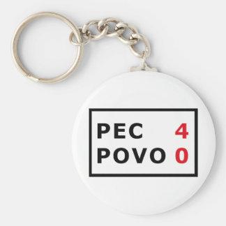 PEC - 4 Povo - 0 Keychains