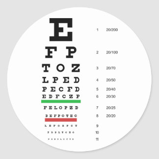 Pegatina de la carta de ojo de Snellen