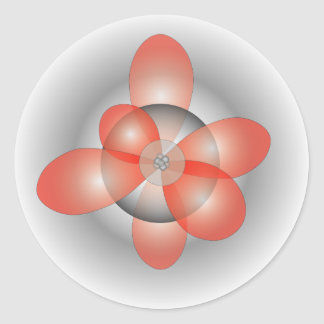 Pegatina de los orbitarios del electrón