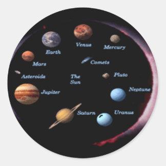 Pegatina de los planetas de la Sistema Solar