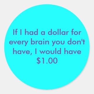 pegatina del cerebro