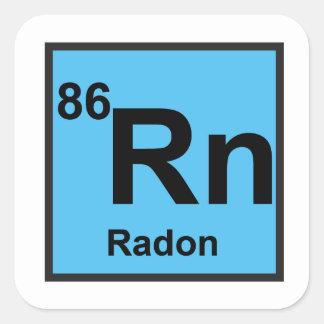 Pegatina del radón