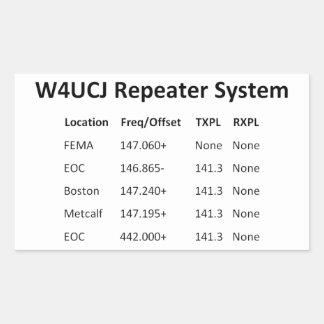 Pegatina del sistema del repetidor de W4UCJ