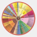 Pegatinas de la carta del aroma del vino pegatinas redondas