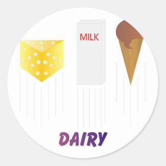 Pegatinas de la lechería etiquetas redondas