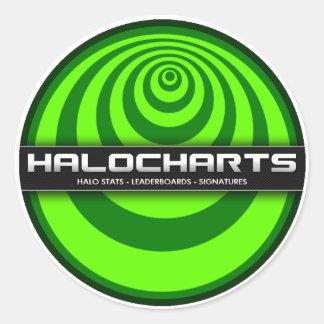 Pegatinas verdes de HC Etiquetas Redondas