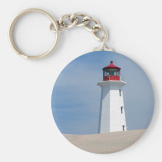 Peggy's Point Lighthouse Key Chains