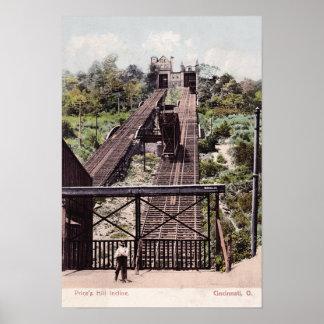 Pendiente de la colina del precio de Cincinnati Oh Poster