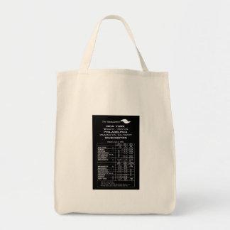 Penn Central Railroad Metroliner Timetable Tote Bag
